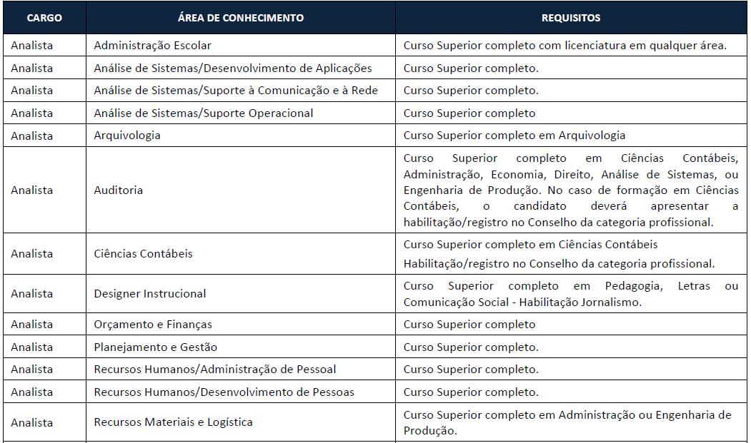 17e0311346 Concurso IBGE - de R 7.000 a mais de R 16.000 para Analista