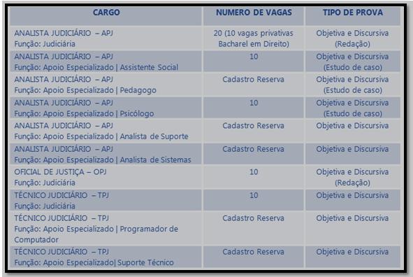 tabela concurso TJPE.PNG 1