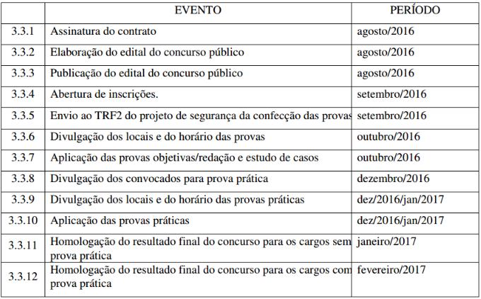 edital trf 2