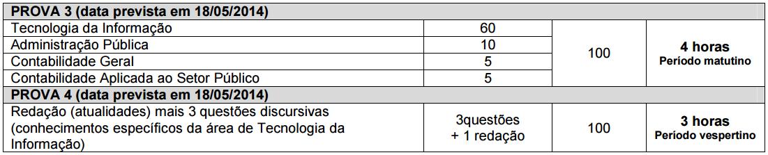 concurso-iss-sp