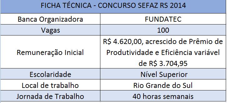 concursos-rs