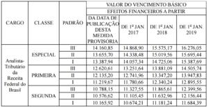 concursos fiscais 2017