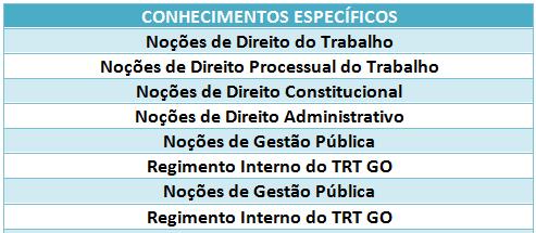 CONCURSO TRT 18 DISCIPLINAS TÉCNICO