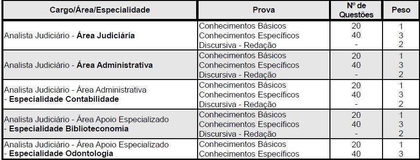 edital TRE PR