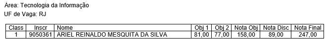 Nota de Corte Concurso Susep 2010