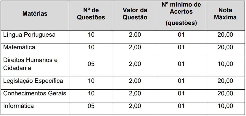 CONCURSO BRIGADA MILITAR RS