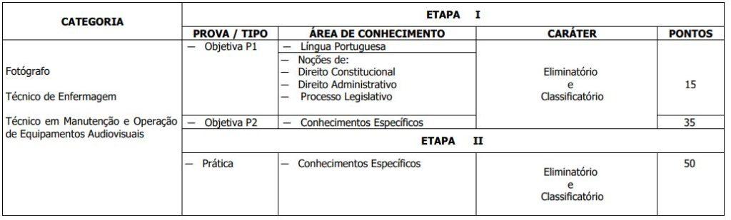 Etapas Concurso CLDF Técnico Legislativo 3