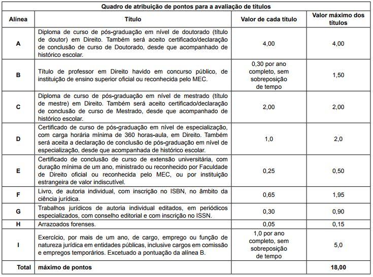 PGE - PE anuncia Concurso Público para Procuradores do Estado