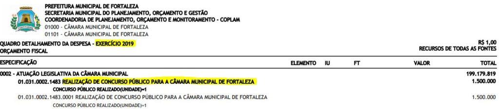 concurso Câmara de Fortaleza 2019