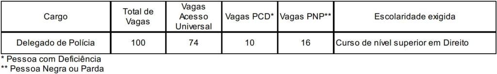 concurso pc rs delegado 2018