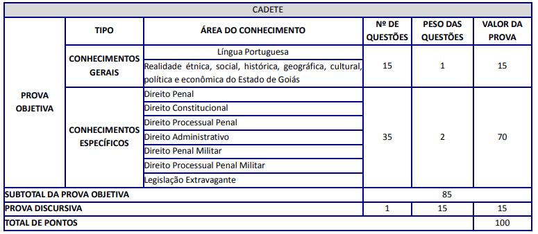 prova cadete pm go 2016