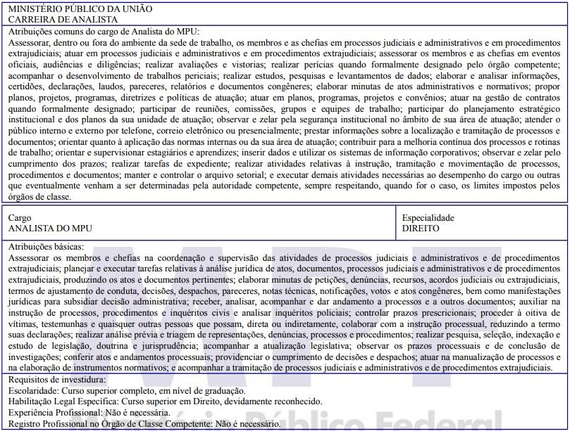 Analista - Concurso MPU