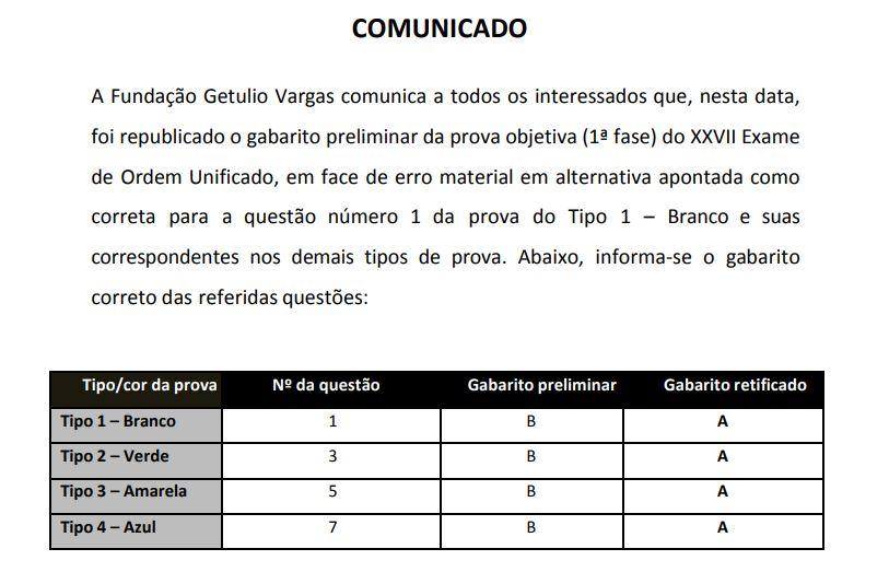 GABARITO OAB RETIFICADO