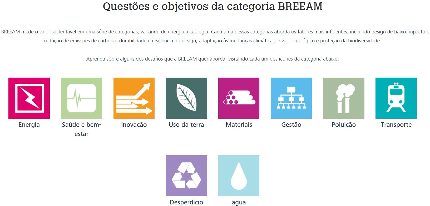 https   www.breeam.com discover how-breeam-certification-works  8dd3ee55a680f