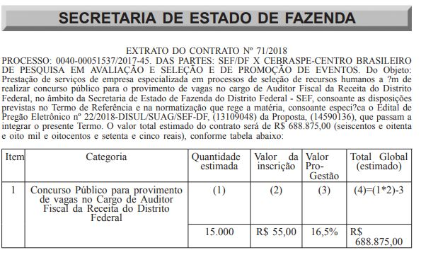 Concurso Sefaz DF: taxa de inscrição