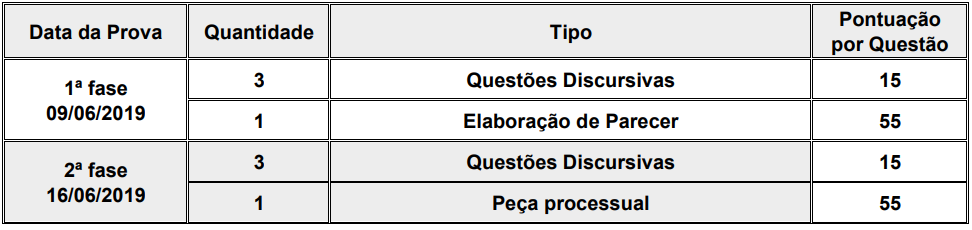 concurso pgm curitiba