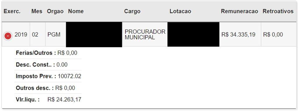 Concurso PGM Belém: exemplo real de remuneração