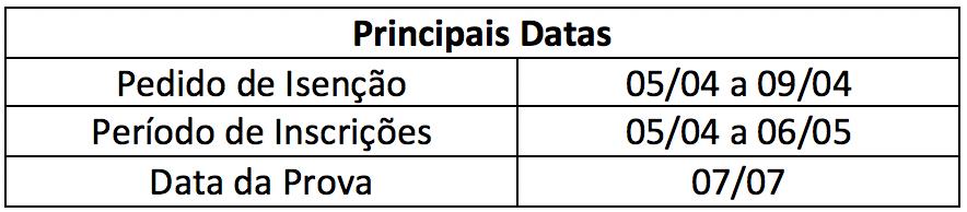 datas concurso detran sp