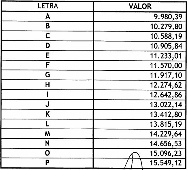 e1404b1ac5d0 Abaixo você confere a tabela completa do vencimento básico dos Auditores de  Tributos Municipais (Lei 4.648/2015):