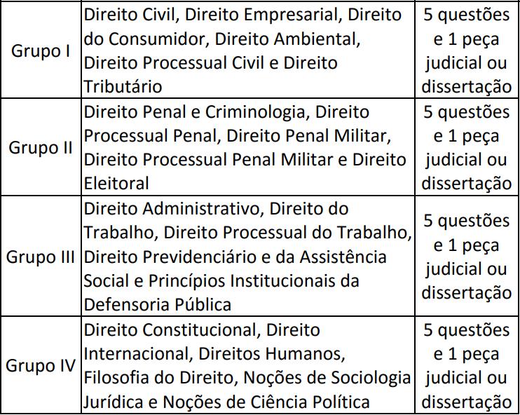 Concurso Defensor Público Federal: provas dissertativas escritas