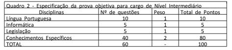 concurso UFRRJ prova objetiva para os cargos de nível intermediário.
