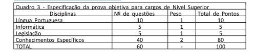 concurso UFRRJ prova objetiva para os cargos de nível superior.
