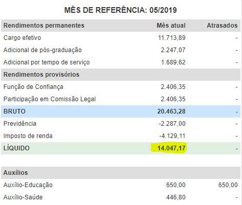 Concurso ALESC: remuneração Analista de Sistemas
