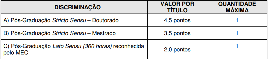 Concurso sedam ro, quadro discriminativa de pontuação da prova de títulos.