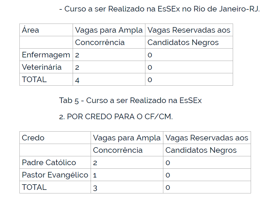 Confira abaixo os cargos ofertados, suas respectivas vagas e cidades:
