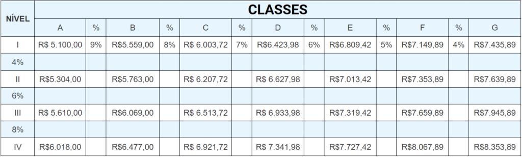 Concurso CGE AL: Matriz de remuneração dos servidores da carreira de Analista de Controle Interno da Controladoria Geral do Estado.