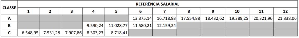 Remuneração do cargo de Fiscal do concurso ADAPAR PR.