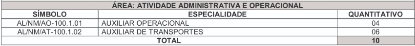 concurso ALAP: quadro quantitativo de cargos vagos para auxiliar legislativo