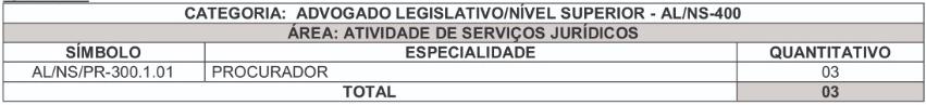 concurso ALAP: quadro quantitativo de cargos vagos par advogado legislativo