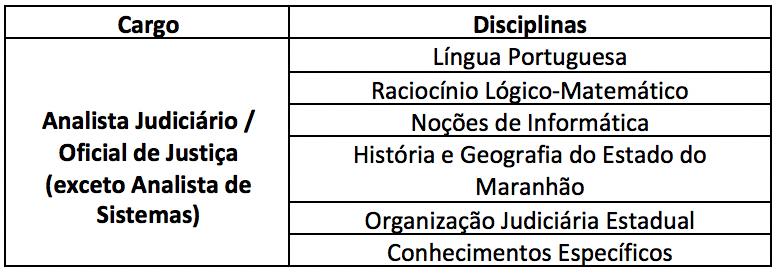 Edital TJ MA - Provas de Analista Judiciário e Oficial de Justiça