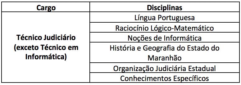 Edital TJ MA - Provas de Técnico Judiciário (exceto Técnico em Informática)