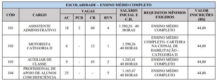CONCURSO PROVAS CONSULTEC DE BAIXAR DA