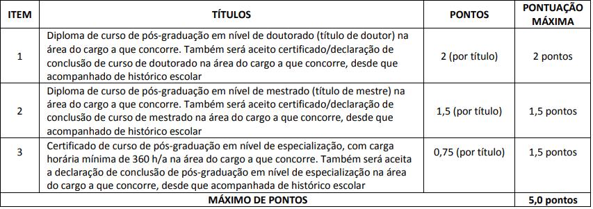 Avaliação de títulos para nível superior do Concurso Prefeitura de Porto Seguro