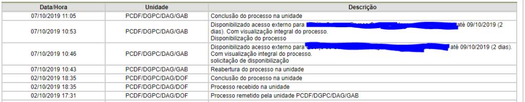 processo concurso pcdf