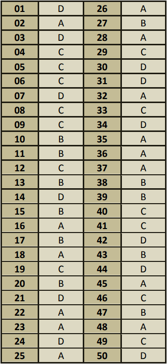 Prova CFC 2019.2 - Prova Tipo 3 Amarela