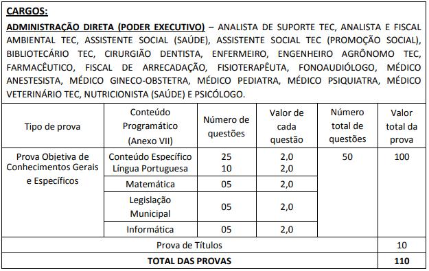 Provas nível superior - Concurso Prefeitura de Mineiros