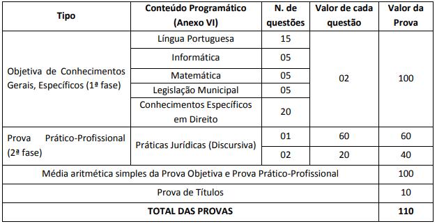 Provas Advogado e Procurador - Concurso Prefeitura de Mineiros