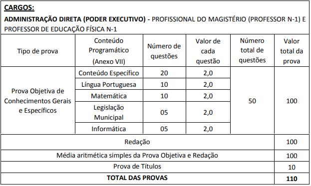 Provas Magistério - Concurso Prefeitura de Mineiros