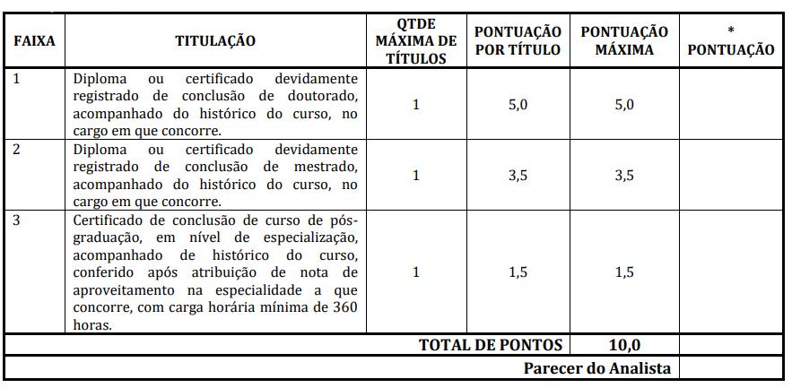Títulos do concurso Prefeitura de Altamira