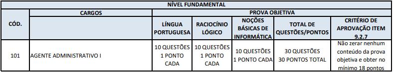 Prova Objetiva para cargos de nível fundamental concurso Prefeitura de Ubá