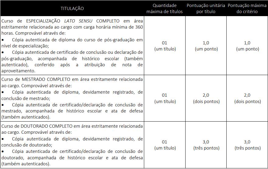 Avaliação de Títulos do concurso Prefeitura de Gravatá