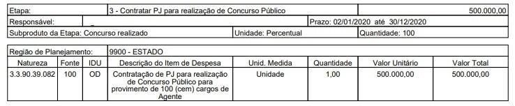 Orçamento para contratação da banca organizadora do concurso Sefaz MT