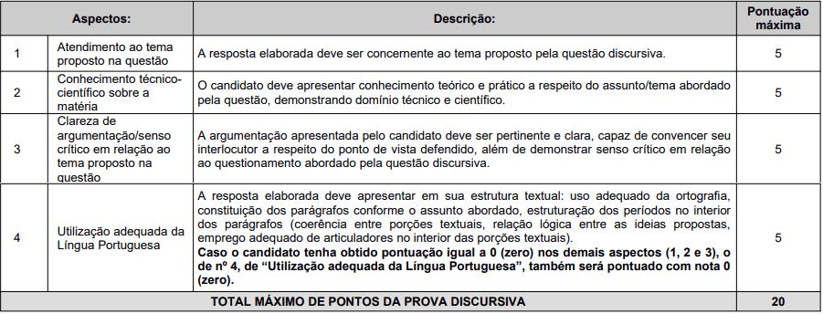Concurso SEMAD Belém - Prova discursiva