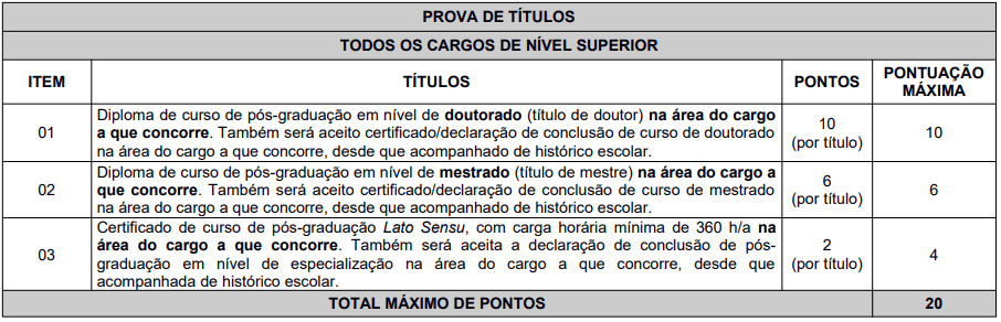 Concurso SEMAD Belém - Prova de títulos