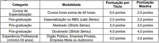 provas de títulos concurso São Leopoldo