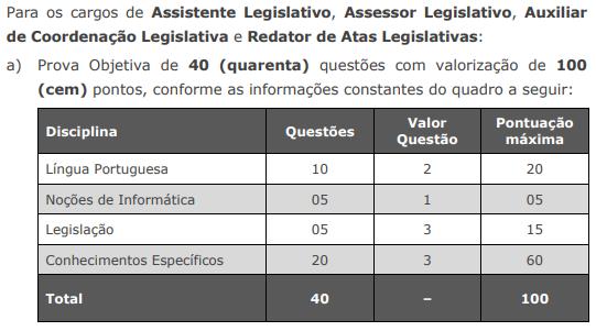 Distribuição de matérias para prova de Assistente Legislativo